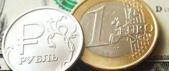 прогнозы на курс евро